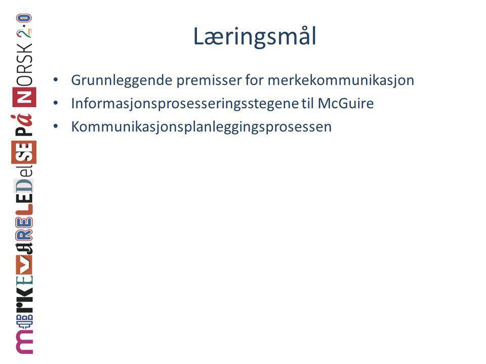 Læringsmål • Grunnleggende premisser for merkekommunikasjon • Informasjonsprosesseringsstegene til McGuire • Kommunikasjonsplanleggingsprosessen
