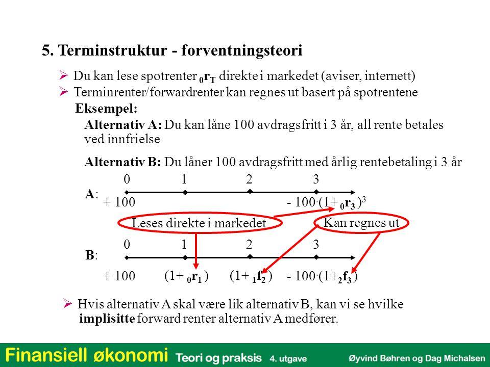 5. Terminstruktur - forventningsteori  Du kan lese spotrenter 0 r T direkte i markedet (aviser, internett)  Terminrenter/forwardrenter kan regnes ut