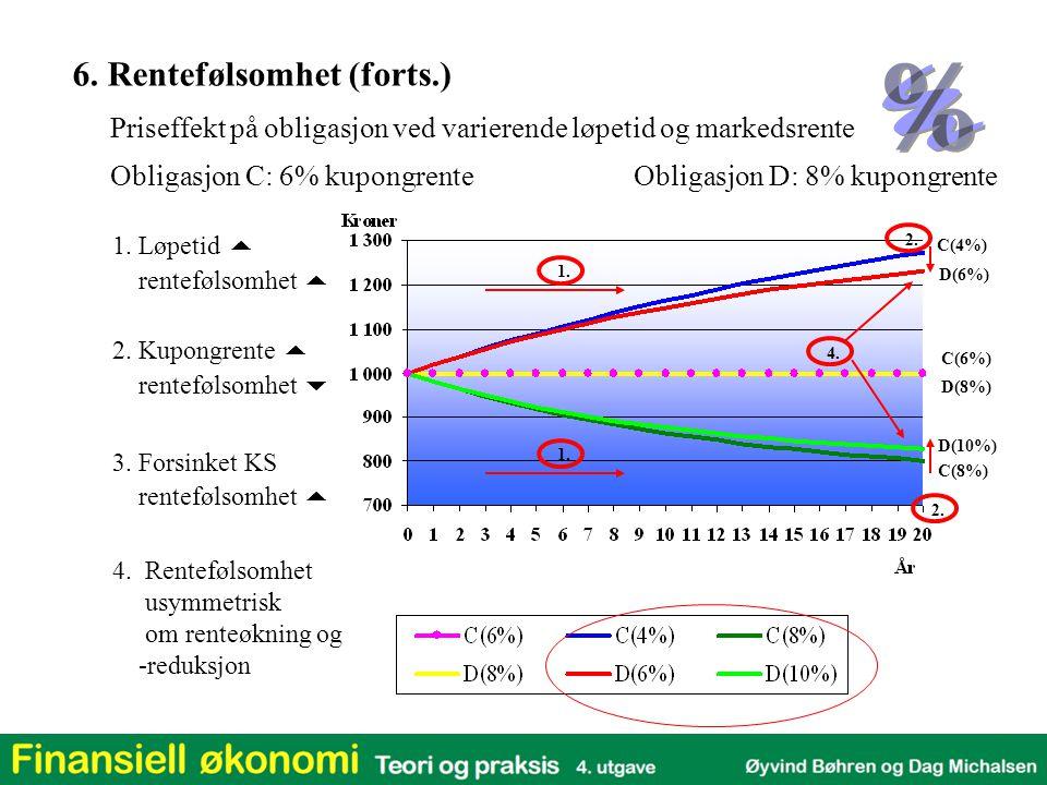 Priseffekt på obligasjon ved varierende løpetid og markedsrente Obligasjon C: 6% kupongrenteObligasjon D: 8% kupongrente 6. Rentefølsomhet (forts.) 1.
