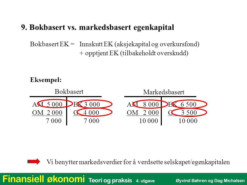 Bokbasert EK = Innskutt EK (aksjekapital og overkursfond) + opptjent EK (tilbakeholdt overskudd) 9. Bokbasert vs. markedsbasert egenkapital AM 5 000 O