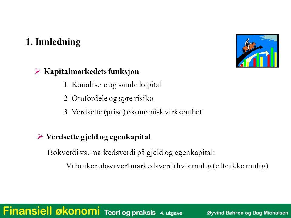  Kapitalmarkedets funksjon 1. Kanalisere og samle kapital 2. Omfordele og spre risiko 3. Verdsette (prise) økonomisk virksomhet 1. Innledning Bokverd