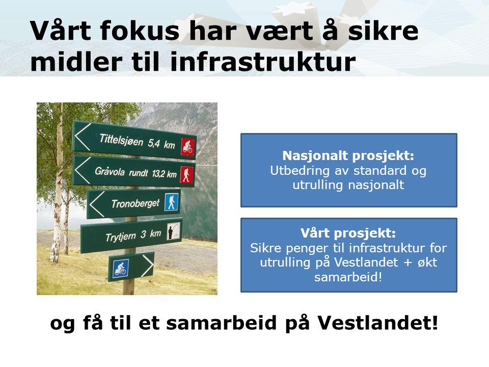 Vårt fokus har vært å sikre midler til infrastruktur Nasjonalt prosjekt: Utbedring av standard og utrulling nasjonalt Vårt prosjekt: Sikre penger til infrastruktur for utrulling på Vestlandet + økt samarbeid.