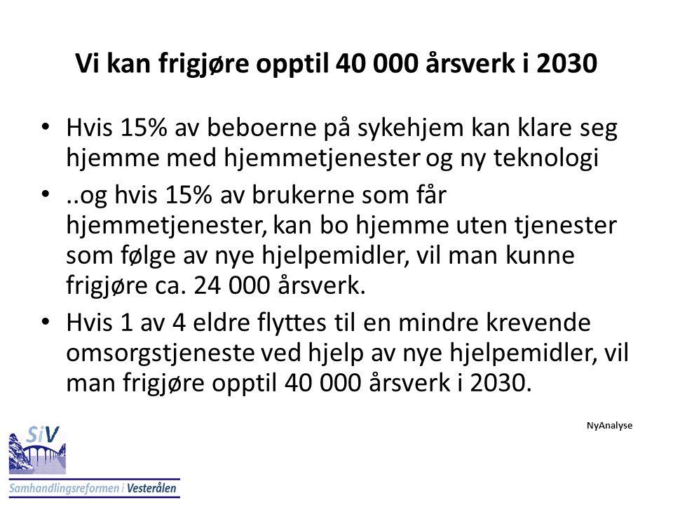 Vi kan frigjøre opptil 40 000 årsverk i 2030 • Hvis 15% av beboerne på sykehjem kan klare seg hjemme med hjemmetjenester og ny teknologi •..og hvis 15
