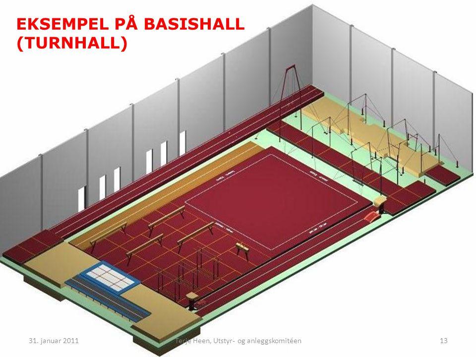 EKSEMPEL PÅ BASISHALL (TURNHALL) 31. januar 201113Terje Heen, Utstyr- og anleggskomitéen