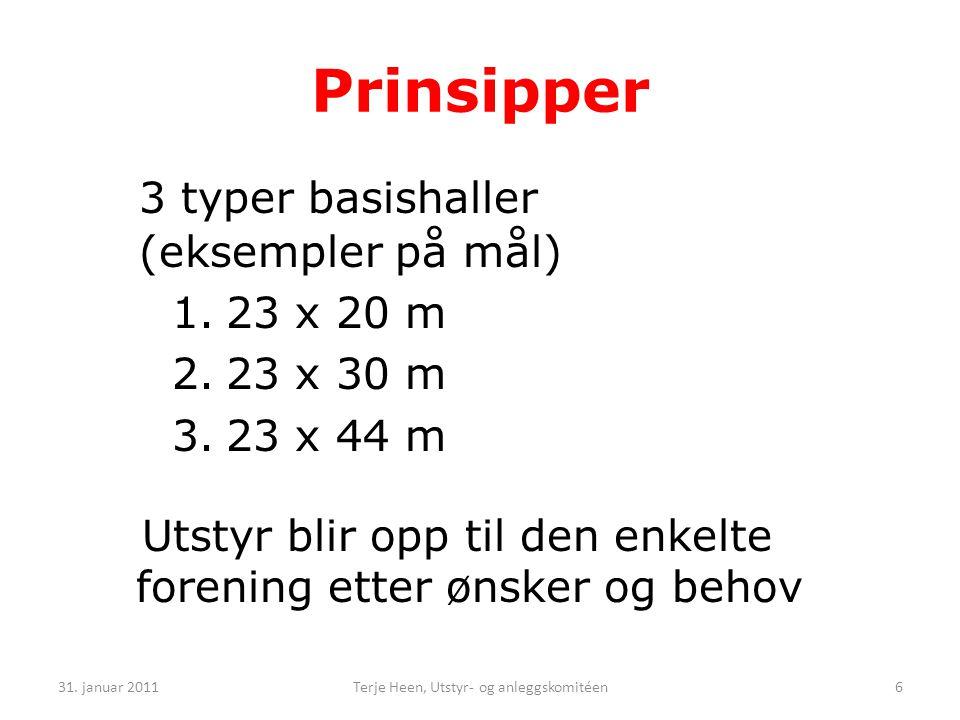Prinsipper 3 typer basishaller (eksempler på mål) 1.23 x 20 m 2.23 x 30 m 3.23 x 44 m Utstyr blir opp til den enkelte forening etter ønsker og behov 31.
