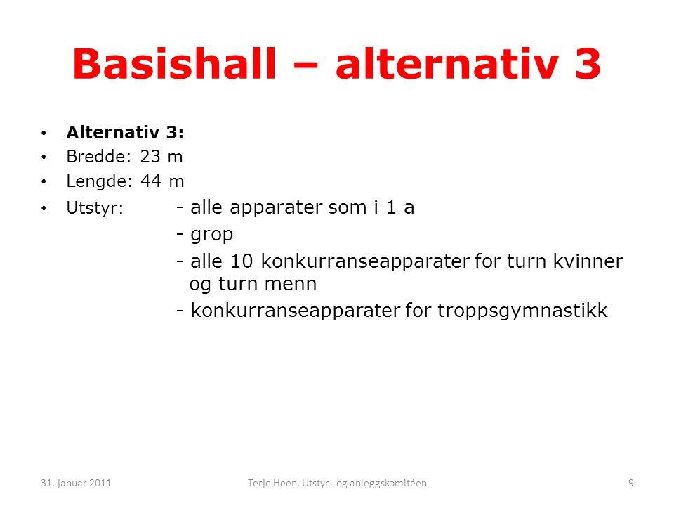 Basishall – alternativ 3 • Alternativ 3: • Bredde: 23 m • Lengde: 44 m • Utstyr: - alle apparater som i 1 a - grop - alle 10 konkurranseapparater for turn kvinner og turn menn - konkurranseapparater for troppsgymnastikk 31.