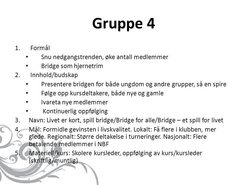 Gruppe 4 1.Formål • Snu nedgangstrenden, øke antall medlemmer • Bridge som hjernetrim 2.