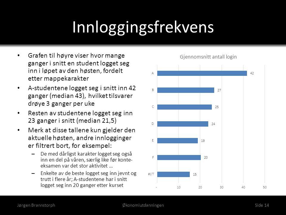 Innloggingsfrekvens Jørgen BrannstorphØkonomiutdanningenSide 14 • Grafen til høyre viser hvor mange ganger i snitt en student logget seg inn i løpet a
