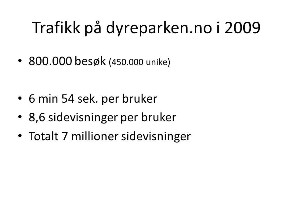 Trafikk på dyreparken.no i 2009 • 800.000 besøk (450.000 unike) • 6 min 54 sek. per bruker • 8,6 sidevisninger per bruker • Totalt 7 millioner sidevis
