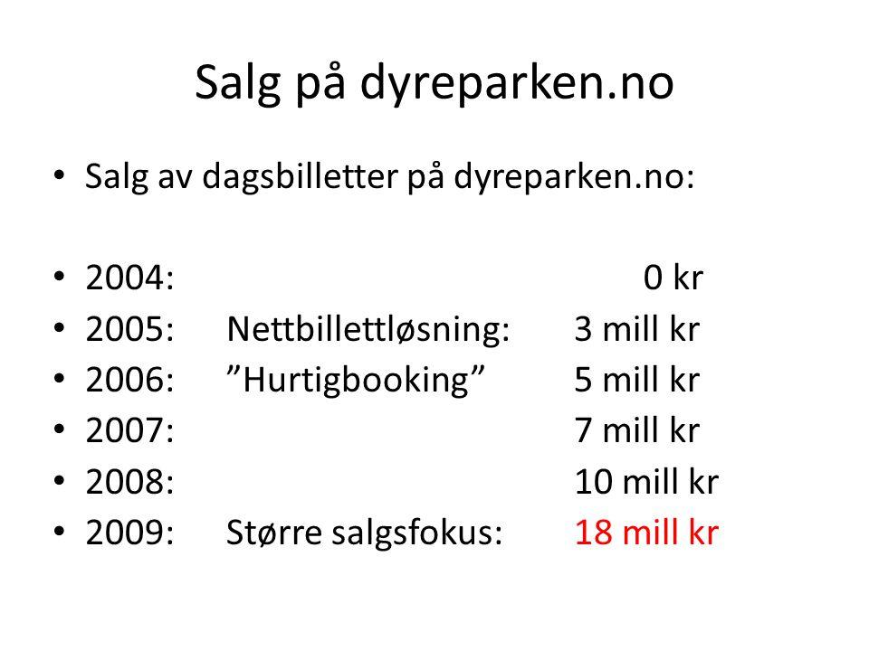 """Salg på dyreparken.no • Salg av dagsbilletter på dyreparken.no: • 2004: 0 kr • 2005:Nettbillettløsning:3 mill kr • 2006:""""Hurtigbooking""""5 mill kr • 200"""