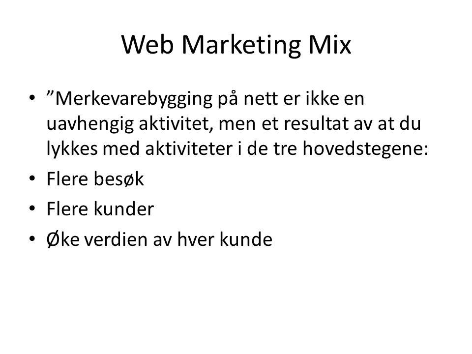 """Web Marketing Mix • """"Merkevarebygging på nett er ikke en uavhengig aktivitet, men et resultat av at du lykkes med aktiviteter i de tre hovedstegene: •"""