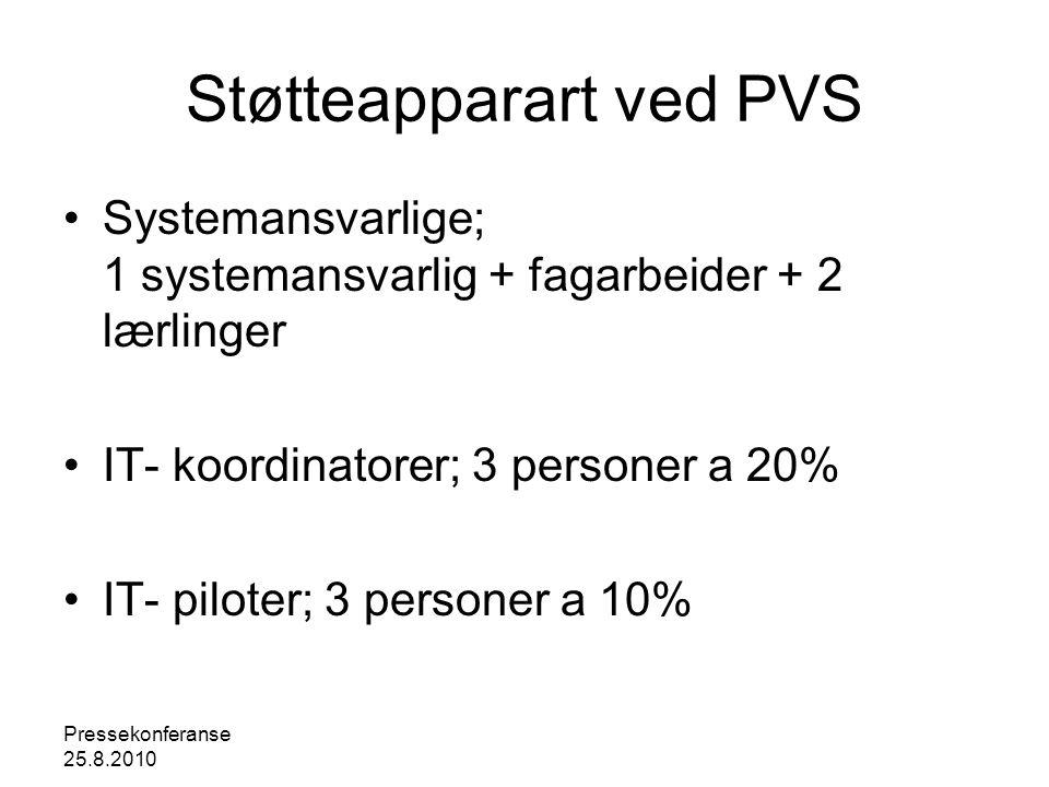 Pressekonferanse 25.8.2010 Støtteapparart ved PVS •Systemansvarlige; 1 systemansvarlig + fagarbeider + 2 lærlinger •IT- koordinatorer; 3 personer a 20