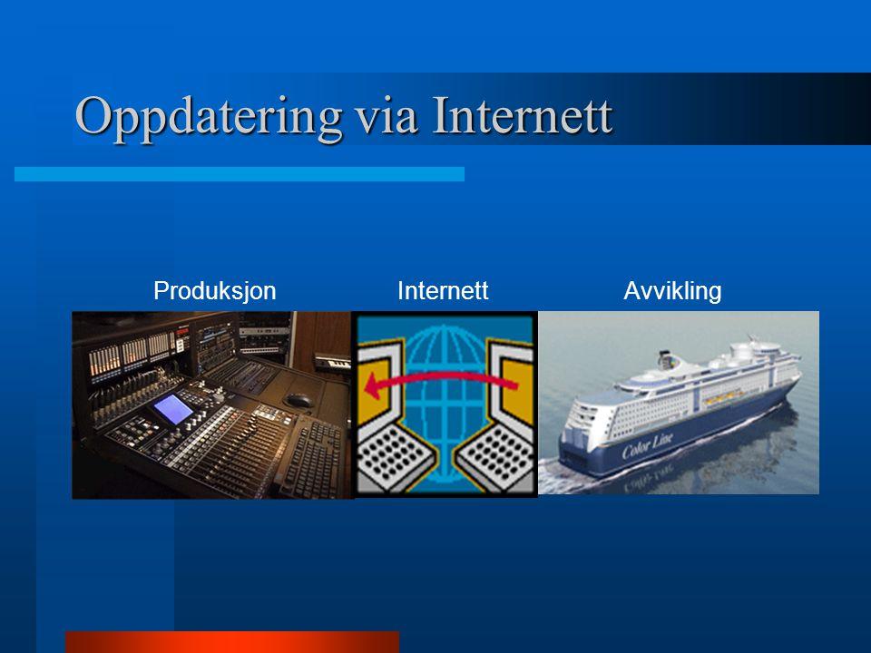 Oppdatering via Internett ProduksjonAvvikling Internett