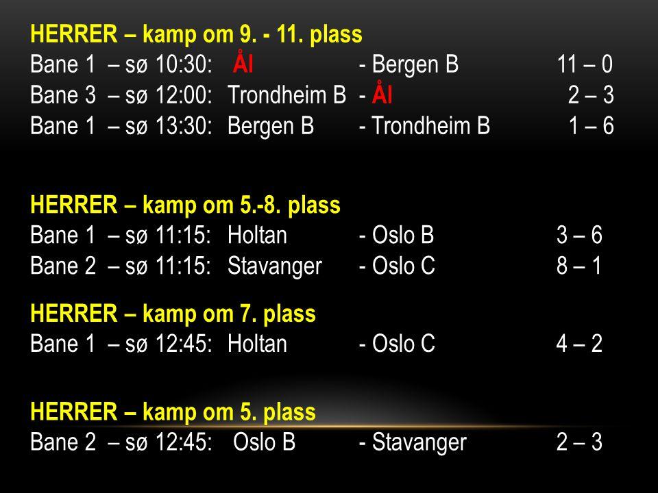 HERRER – KVARTFINALE Bane 1 – sø 09:00:Bergen A- Oslo B6 – 1 Bane 1 – sø 09:45:Trondheim A- Oslo C4 – 0 Bane 2 – sø 09:45:Oslo A- Holtan3 – 1 Bane 3 – sø 09:45:Stavanger- Hamar4 – 5 HERRER – SEMIFINALE Bane 1 – sø 12:00:Bergen A- Hamar0 – 1 Bane 2 – sø 12:00:Trondheim A- Oslo A 2 – 2 Sudden death:2 – 3 HERRER – BRONSEFINALE Bane 2 – sø 13:30:Bergen A- Trondheim A0 – 3 HERRER – FINALE Bane 1 – sø 14:15: Hamar- Oslo A0 – 0 Ekstraomgang 0-0 – Straffekonkurranse2 – 3