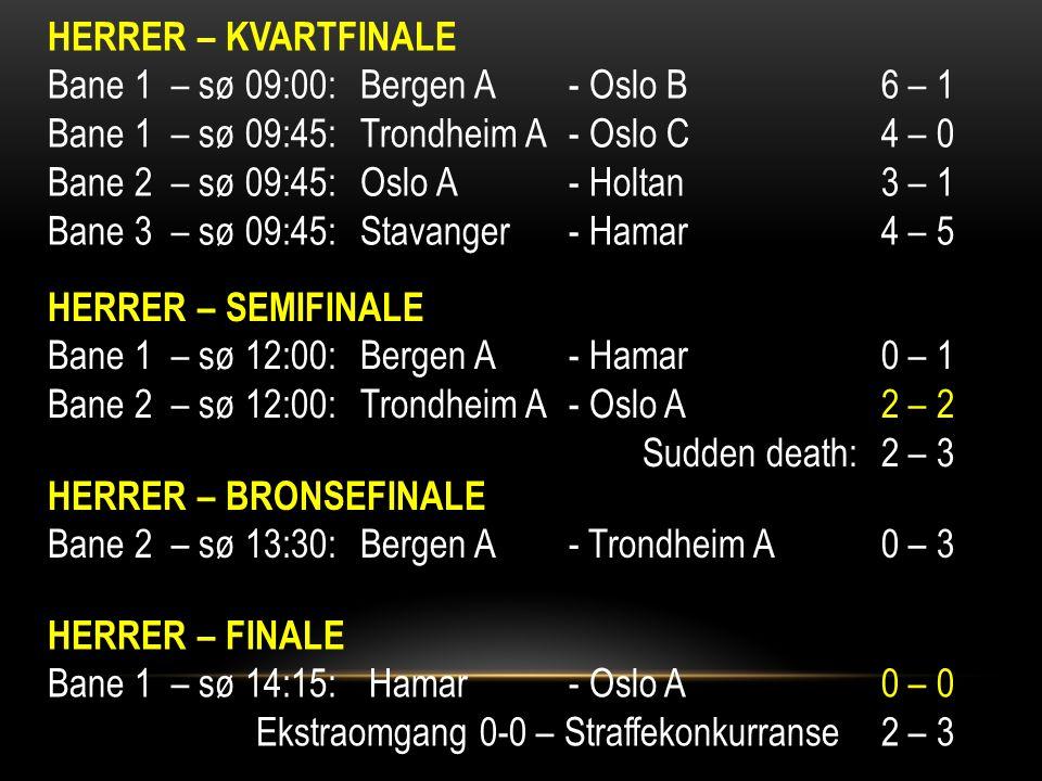 RESULTATER HERRER: 1)Oslo A 2)Hamar 3)Trondheim A 4)Bergen A 5)Stavanger 6)Oslo B 7)Holtan 8)Oslo C 9)Ål 10)Trondheim B 11)Bergen B
