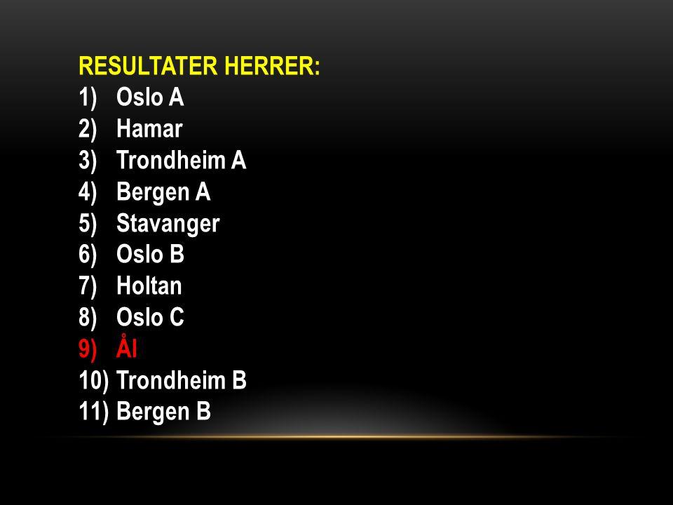 TOPPSCORER – HERRER 1) Jose Oriola, Bergen A11 2)Mahammad Yusuf, Stavanger10 3)Stian Hammersland, Bergen A 8 Einar Øverås, Trondheim A 8 TOPPSCORER – DAMER 1)Hanne Marthe Bråthen, Oslo 6 Heidi S.