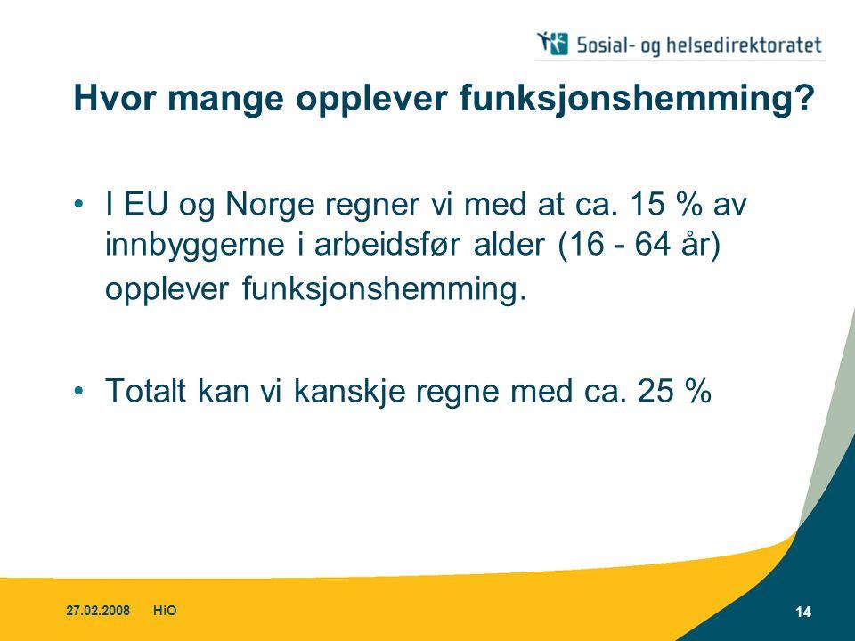 27.02.2008HiO 14 Hvor mange opplever funksjonshemming? •I EU og Norge regner vi med at ca. 15 % av innbyggerne i arbeidsfør alder (16 - 64 år) oppleve
