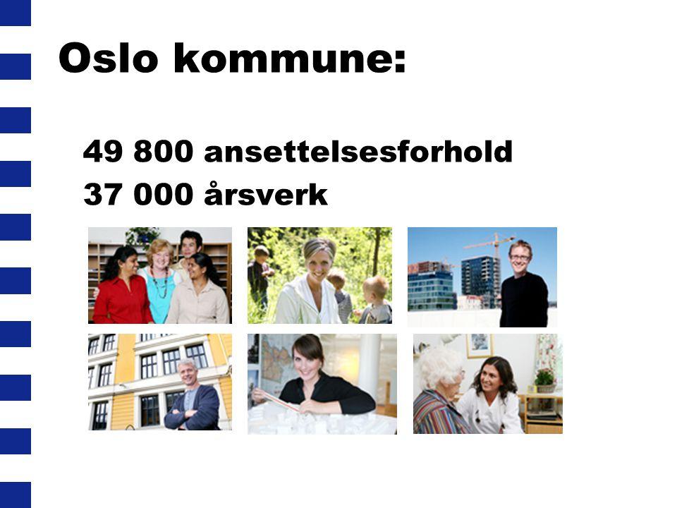 Oslo kommune: 49 800 ansettelsesforhold 37 000 årsverk