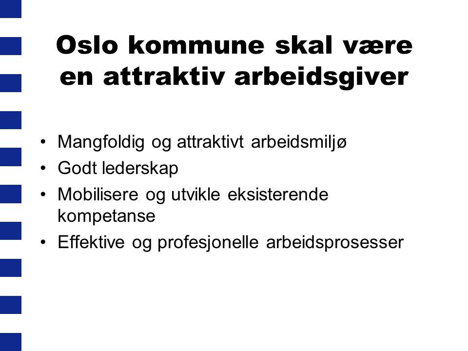 Oslo kommune skal være en attraktiv arbeidsgiver •Mangfoldig og attraktivt arbeidsmiljø •Godt lederskap •Mobilisere og utvikle eksisterende kompetanse •Effektive og profesjonelle arbeidsprosesser