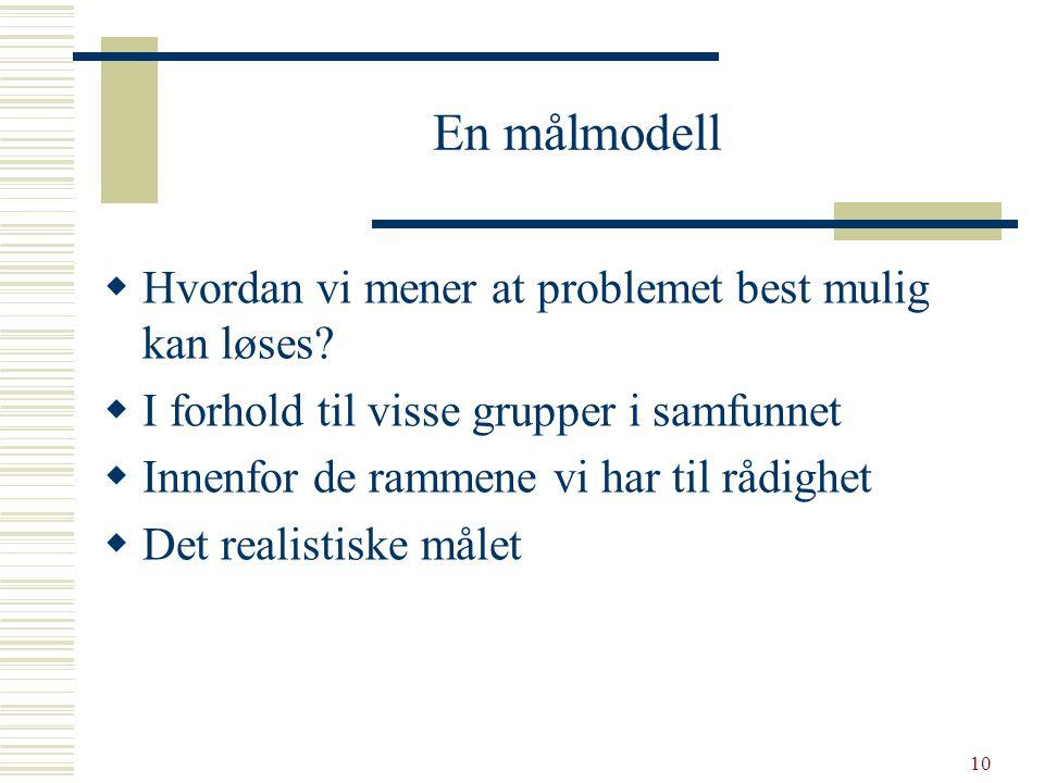 10 En målmodell  Hvordan vi mener at problemet best mulig kan løses?  I forhold til visse grupper i samfunnet  Innenfor de rammene vi har til rådig