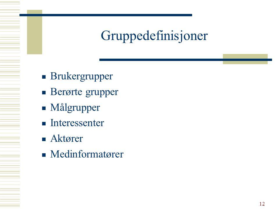 12 Gruppedefinisjoner  Brukergrupper  Berørte grupper  Målgrupper  Interessenter  Aktører  Medinformatører