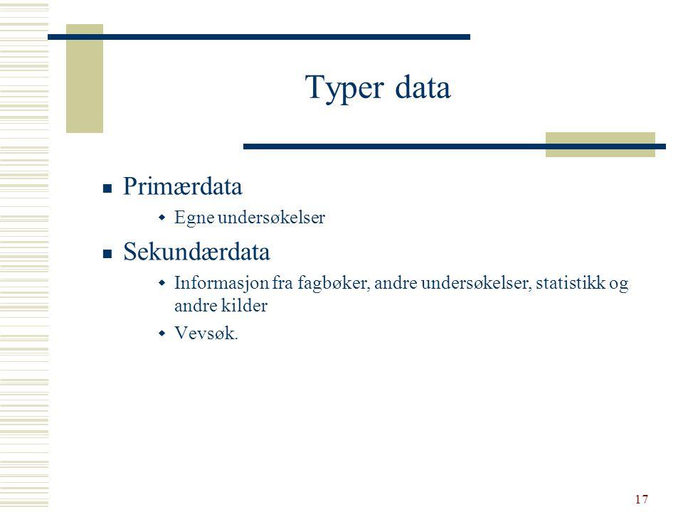 17 Typer data  Primærdata  Egne undersøkelser  Sekundærdata  Informasjon fra fagbøker, andre undersøkelser, statistikk og andre kilder  Vevsøk.
