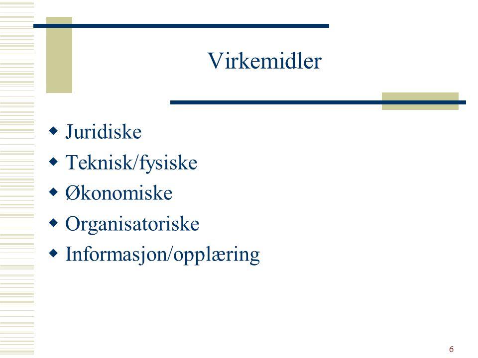 6 Virkemidler  Juridiske  Teknisk/fysiske  Økonomiske  Organisatoriske  Informasjon/opplæring
