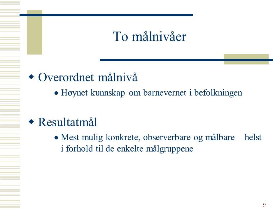 9 To målnivåer  Overordnet målnivå  Høynet kunnskap om barnevernet i befolkningen  Resultatmål  Mest mulig konkrete, observerbare og målbare – hel
