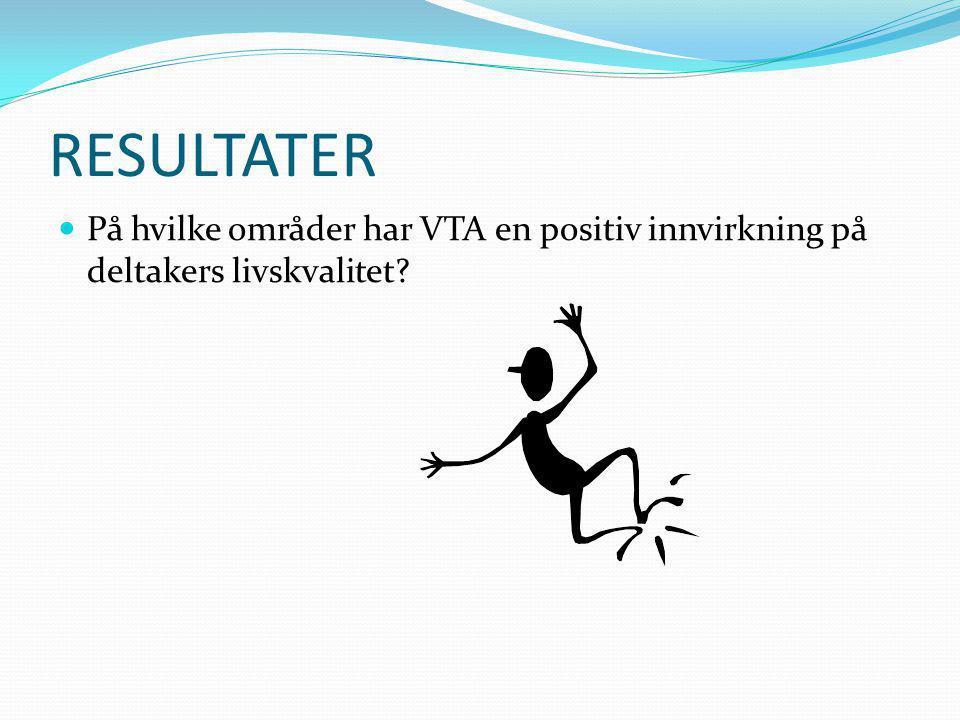 RESULTATER  På hvilke områder har VTA en positiv innvirkning på deltakers livskvalitet?