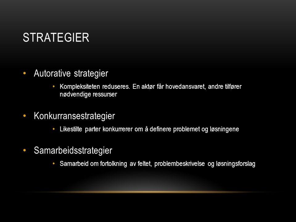 STRATEGIER • Autorative strategier • Kompleksiteten reduseres. En aktør får hovedansvaret, andre tilfører nødvendige ressurser • Konkurransestrategier