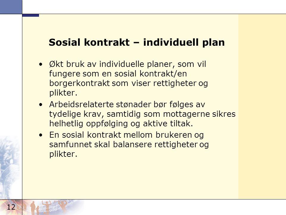 12 Sosial kontrakt – individuell plan •Økt bruk av individuelle planer, som vil fungere som en sosial kontrakt/en borgerkontrakt som viser rettigheter