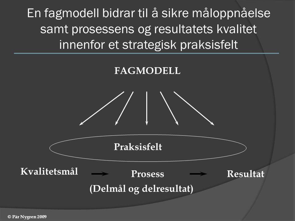 En fagmodell bidrar til å sikre måloppnåelse samt prosessens og resultatets kvalitet innenfor et strategisk praksisfelt ProsessResultat FAGMODELL Kvalitetsmål Praksisfelt (Delmål og delresultat) © Pär Nygren 2009