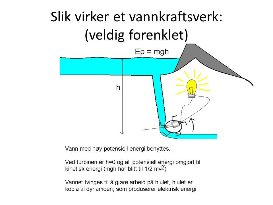 Slik virker et vannkraftsverk: (veldig forenklet)