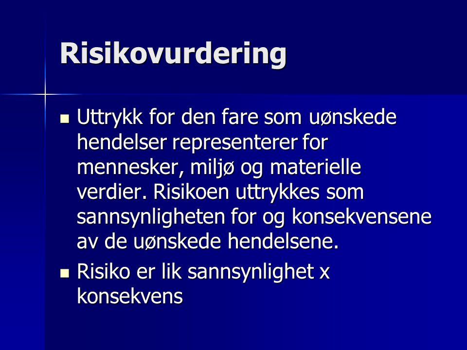 Risikovurdering  Uttrykk for den fare som uønskede hendelser representerer for mennesker, miljø og materielle verdier. Risikoen uttrykkes som sannsyn