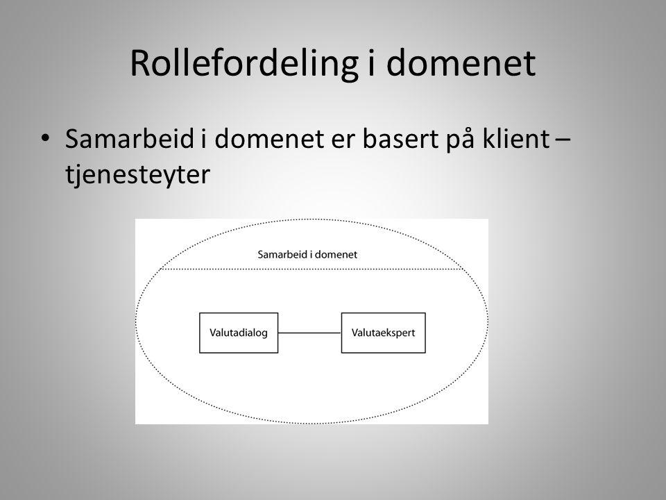 Rollefordeling i domenet • Samarbeid i domenet er basert på klient – tjenesteyter