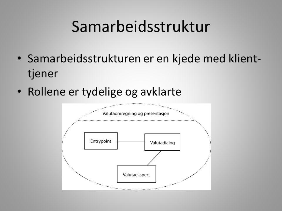 Samarbeidsstruktur • Samarbeidsstrukturen er en kjede med klient- tjener • Rollene er tydelige og avklarte