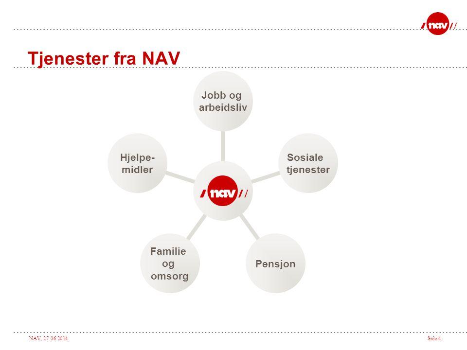 NAV, 27.06.2014Side 4 Tjenester fra NAV
