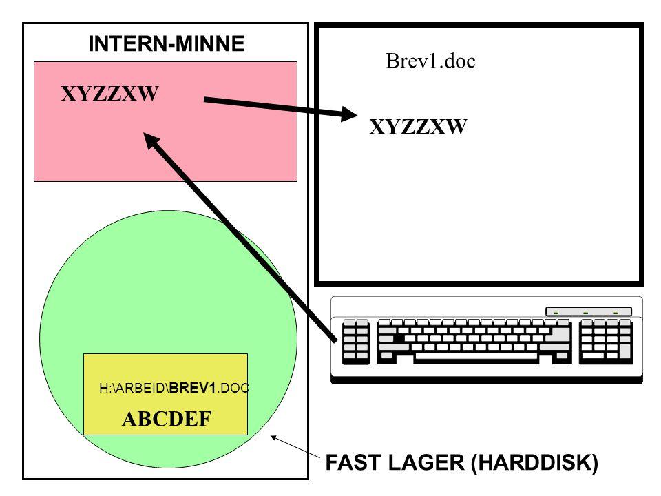 ABCDEF INTERN-MINNE FAST LAGER (HARDDISK) XYZZXW H:\ARBEID\ BREV1.DOC Brev1.doc