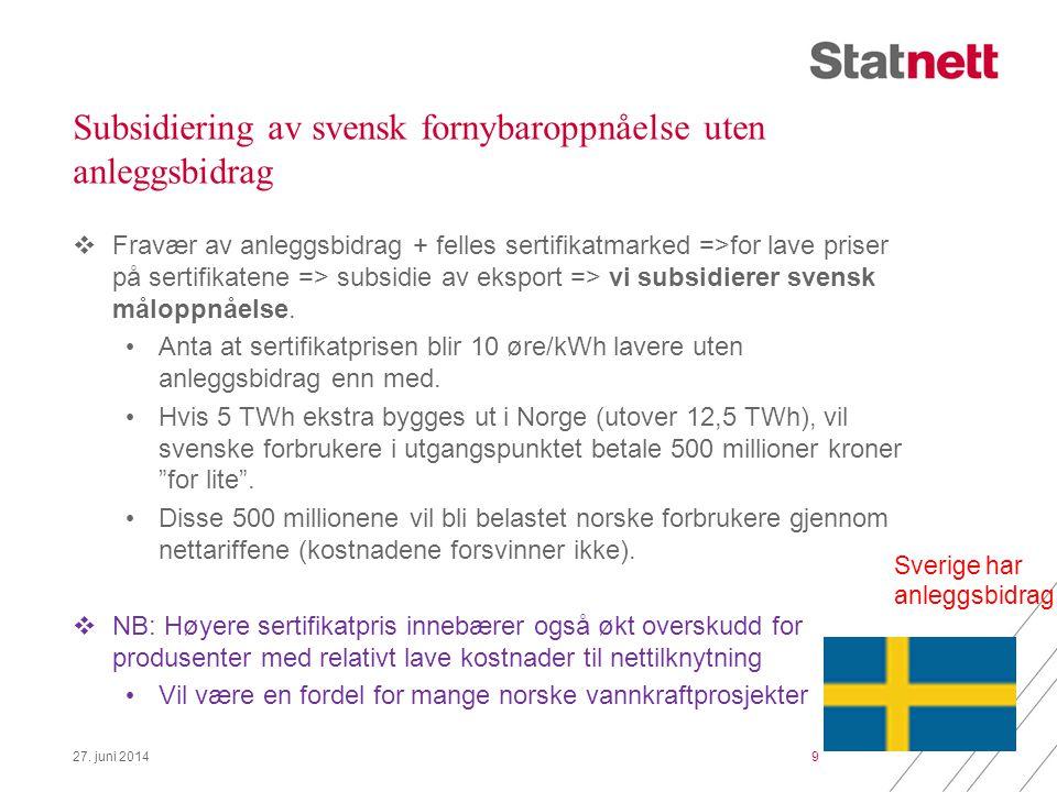 Subsidiering av svensk fornybaroppnåelse uten anleggsbidrag  Fravær av anleggsbidrag + felles sertifikatmarked =>for lave priser på sertifikatene =>