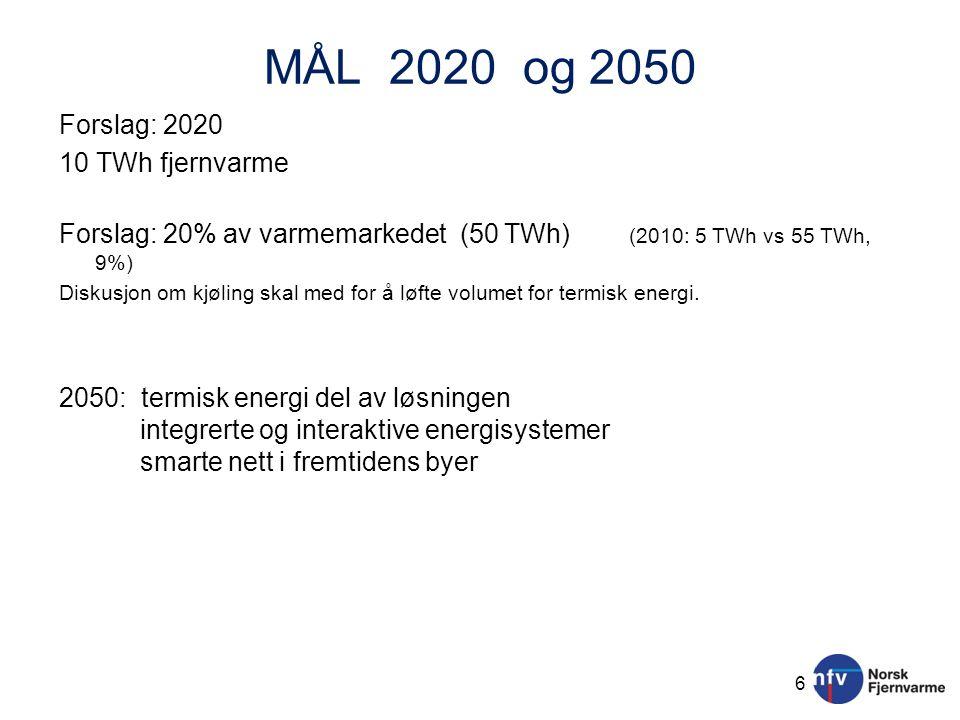 MÅL 2020 og 2050 Forslag: 2020 10 TWh fjernvarme Forslag: 20% av varmemarkedet (50 TWh) (2010: 5 TWh vs 55 TWh, 9%) Diskusjon om kjøling skal med for