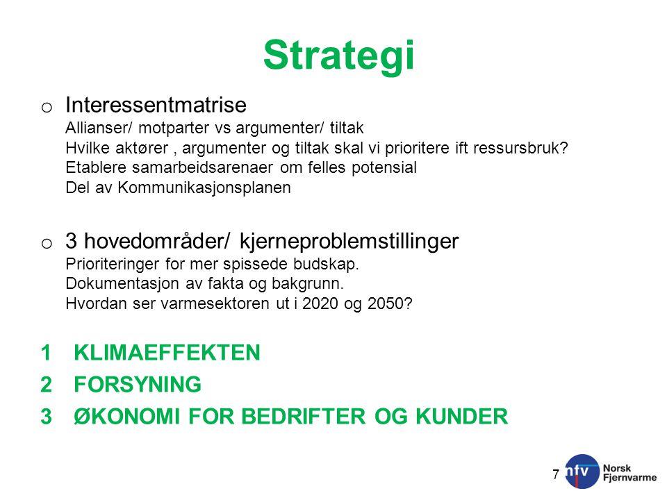 Strategi o Interessentmatrise Allianser/ motparter vs argumenter/ tiltak Hvilke aktører, argumenter og tiltak skal vi prioritere ift ressursbruk? Etab