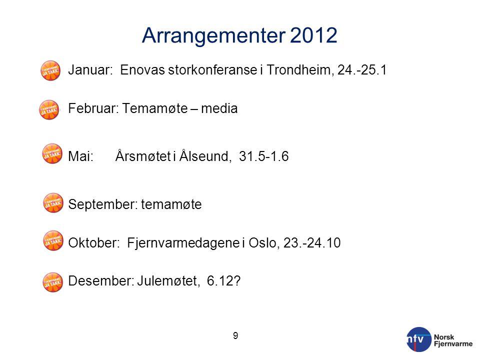 Arrangementer 2012 o Januar: Enovas storkonferanse i Trondheim, 24.-25.1 o Februar: Temamøte – media o Mai: Årsmøtet i Ålseund, 31.5-1.6 o September:
