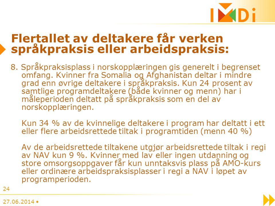 Flertallet av deltakere får verken språkpraksis eller arbeidspraksis: 8. Språkpraksisplass i norskopplæringen gis generelt i begrenset omfang. Kvinner