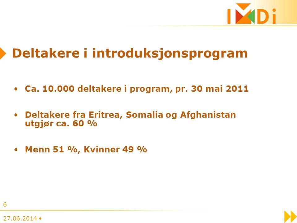Deltakere i introduksjonsprogram •Ca. 10.000 deltakere i program, pr. 30 mai 2011 •Deltakere fra Eritrea, Somalia og Afghanistan utgjør ca. 60 % •Menn