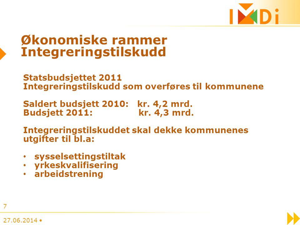 Økonomiske rammer Integreringstilskudd Statsbudsjettet 2011 Integreringstilskudd som overføres til kommunene Saldert budsjett 2010: kr. 4,2 mrd. Budsj