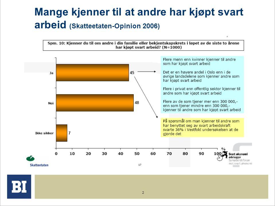 2 Mange kjenner til at andre har kjøpt svart arbeid (Skatteetaten-Opinion 2006)