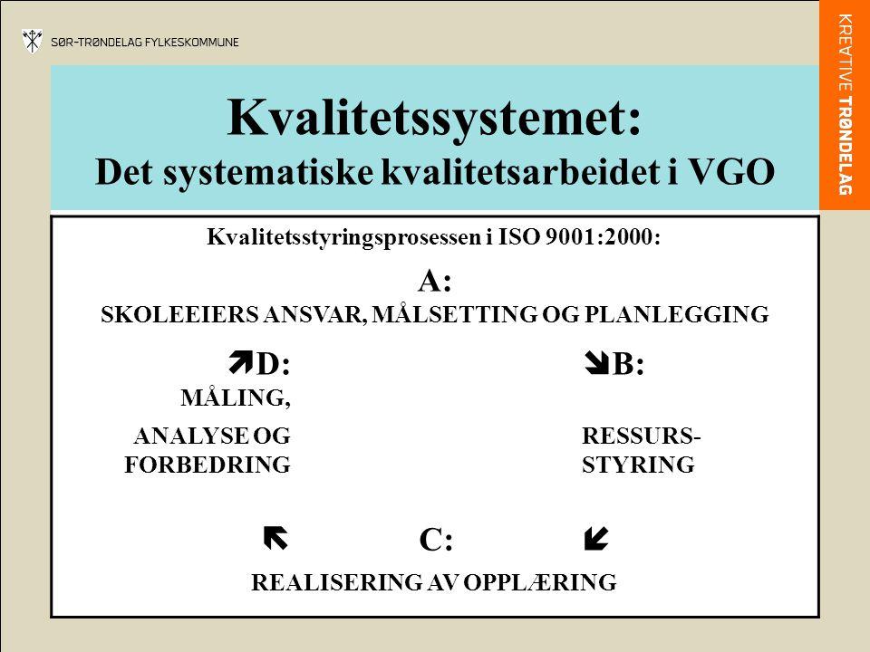 Kvalitetssystemet: Det systematiske kvalitetsarbeidet i VGO Kvalitetsstyringsprosessen i ISO 9001:2000: A: SKOLEEIERS ANSVAR, MÅLSETTING OG PLANLEGGIN