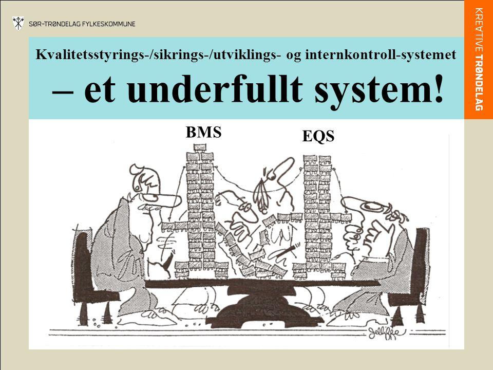Kvalitetsstyrings-/sikrings-/utviklings- og internkontroll-systemet – et underfullt system! BMS EQS