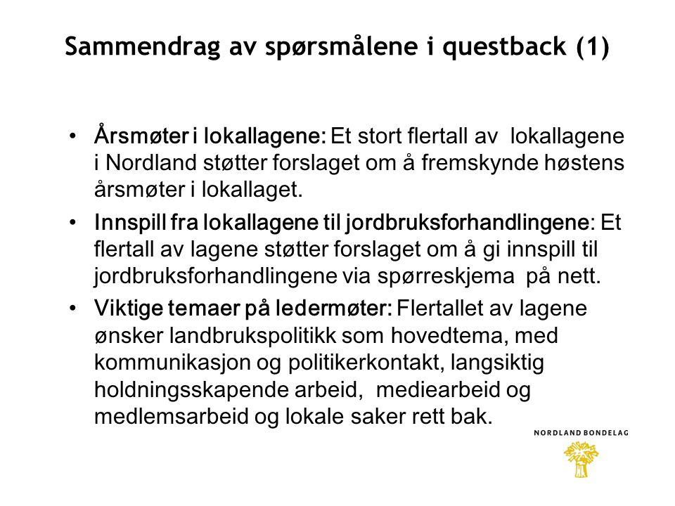 Sammendrag av spørsmålene i questback (1) •Årsmøter i lokallagene: Et stort flertall av lokallagene i Nordland støtter forslaget om å fremskynde høstens årsmøter i lokallaget.