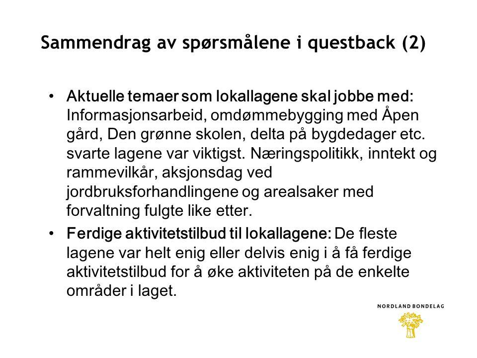 Sammendrag av spørsmålene i questback (2) •Aktuelle temaer som lokallagene skal jobbe med: Informasjonsarbeid, omdømmebygging med Åpen gård, Den grønne skolen, delta på bygdedager etc.